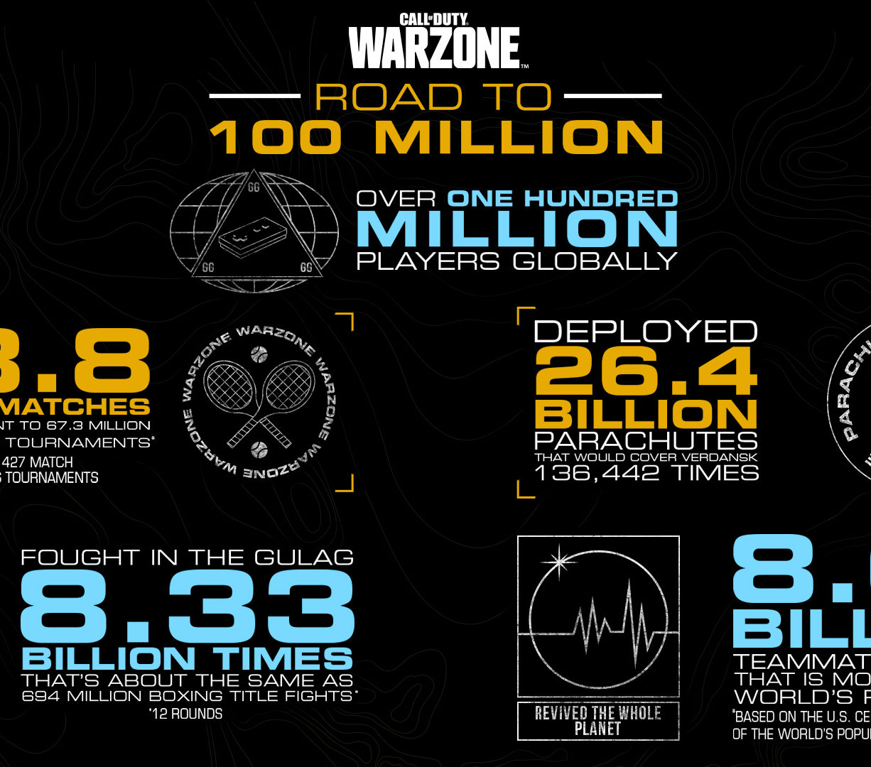 Call of duty warzone update season 3