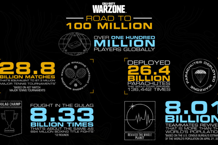 Call of duty warzone update season 3